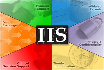 internet map server: